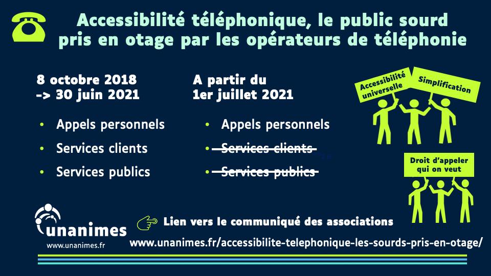 Accessibilité téléphonique, les sourds pris en otage